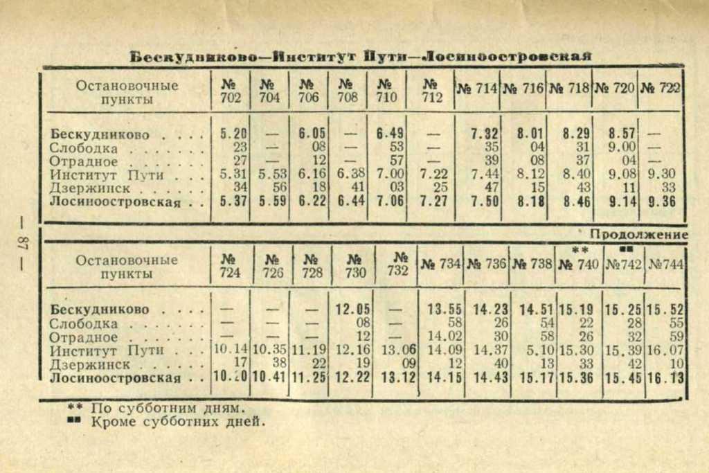 вопросы расписание электричек лось ярославский вокзал канун двухсотлетия