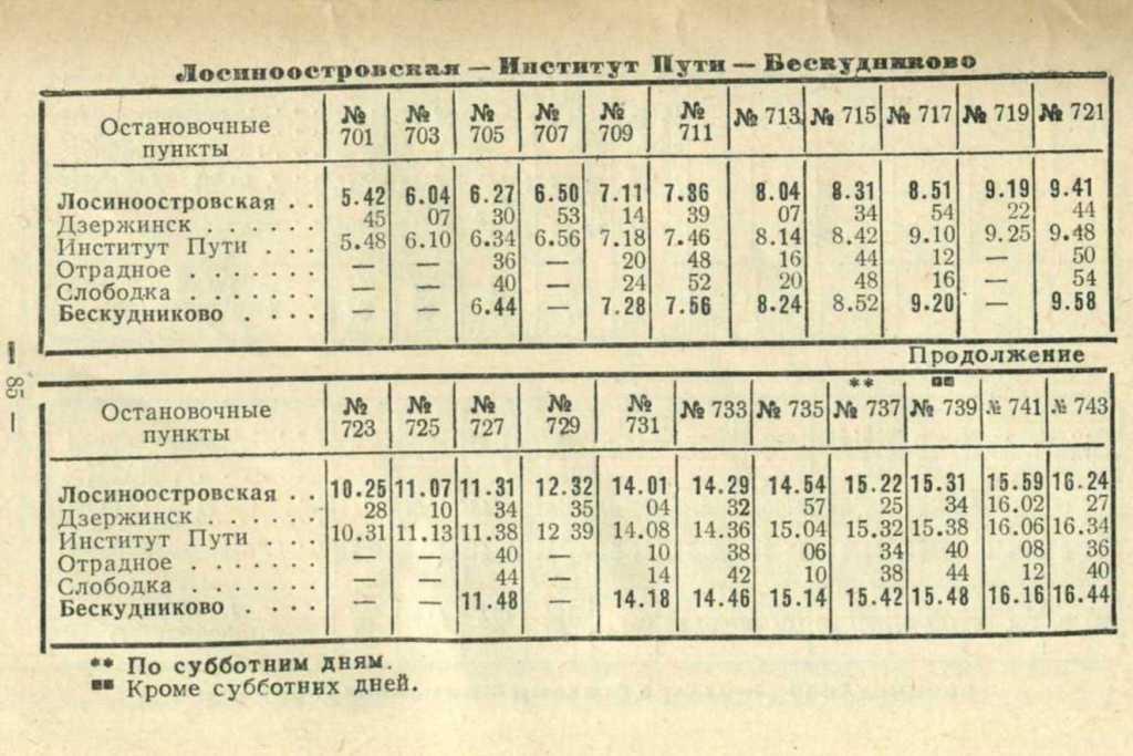 Расписание электричек от ярославского вокзала до александрово